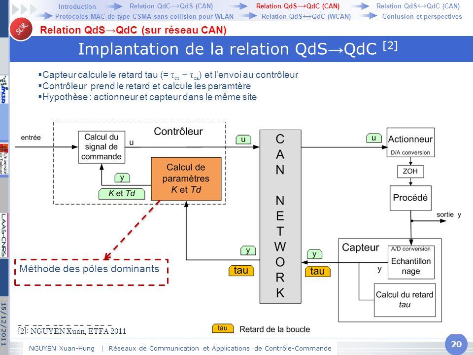 Implantation de la relation QdS→QdC [2]